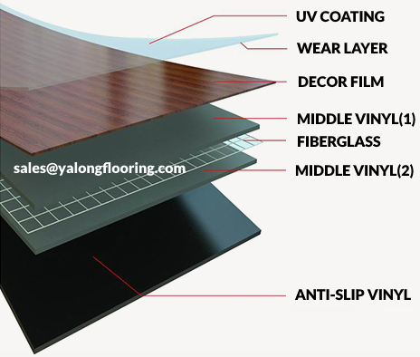 loose lay lvt structure